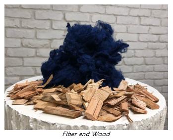 Fiber and Wood